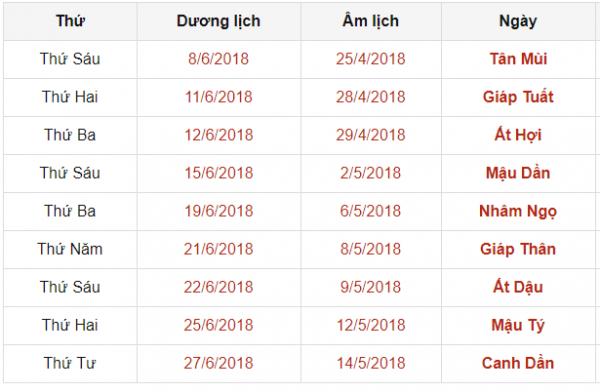 Danh sách ngày tốt làm nhà động thổ tháng 6 năm 2018