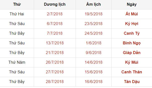 Danh sách ngày tốt để khai trương trong tháng 7/2018