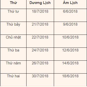 Danh sách ngày tốt để mua nhà trong tháng 7/2018