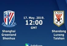 Nhận định Shanghai Shenhua vs Shandong Luneng, 19h00 ngày 17/05/2019
