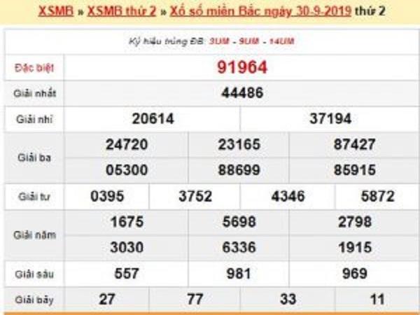 Phân tích xsmb ngày 01/10 chuẩn xác từ các chuyên gia