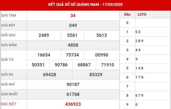Phân tích SX Quảng Nam thứ 3 ngày 24-3-2020