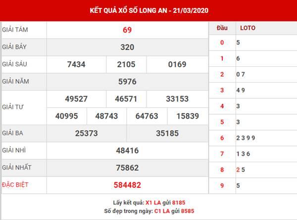 Phân tích XS Long An thứ 7 ngày 28-3-2020