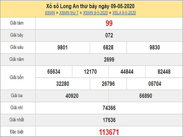 Tổng hợp KQXSLA- Phân tích xổ số Long An thứ 7 ngày 16/05 hôm nay