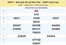 Tổng hợp KQXSPY- Phân tích xổ số phú yên ngày 29/06 của các cao thủ