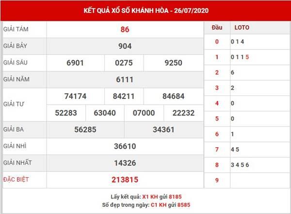 Phân tích kết quả sổ xố Khánh Hòa thứ 4 ngày 29-7-2020