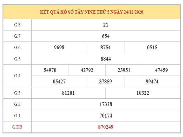 Phân tích KQXSTN ngày 31/12/2020 dựa trên kết quả kì trước