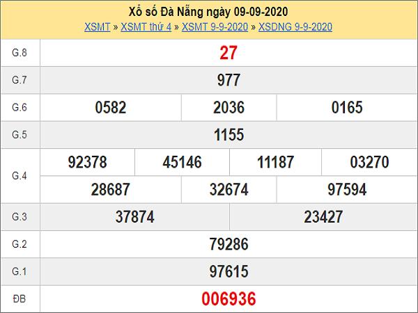 Phân tích XSDN ngày 09/12/2020- xổ số đà nẵng cùng chuyên gia