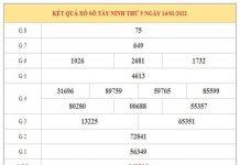 Phân tích KQXSTN ngày 21/1/2021 dựa trên kết quả kì trước