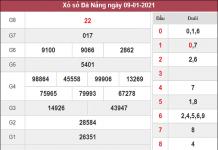 Phân tích kqxs Đà Nẵng ngày 13/1/2021