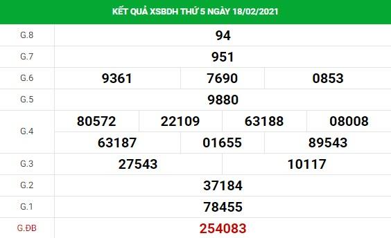 Phân tích kết quả XS Bình Định ngày 25/02/2021