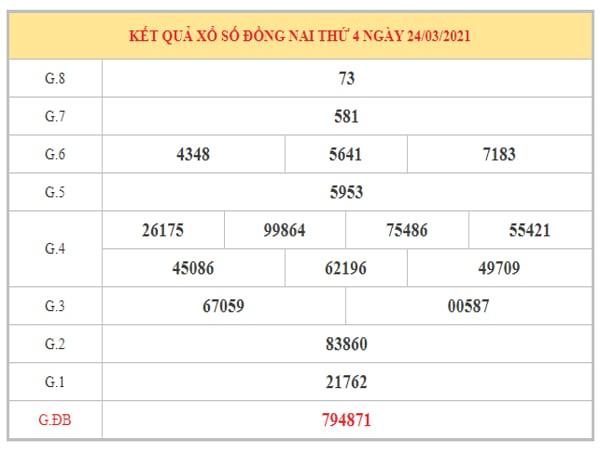 Phân tích KQXSDN ngày 30/3/2021 dựa trên kết quả kì trước