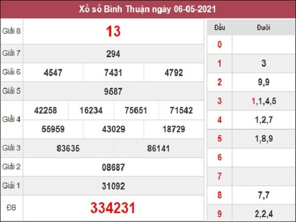 Phân tích XSBTH 13/5/2021