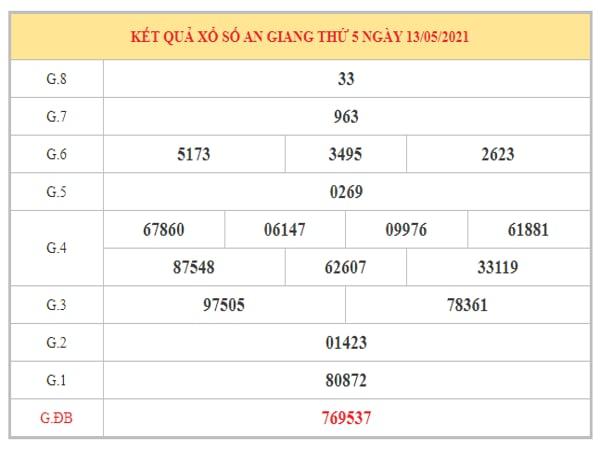 Phân tích KQXSAG ngày 20/5/2021 dựa trên kết quả kì trước