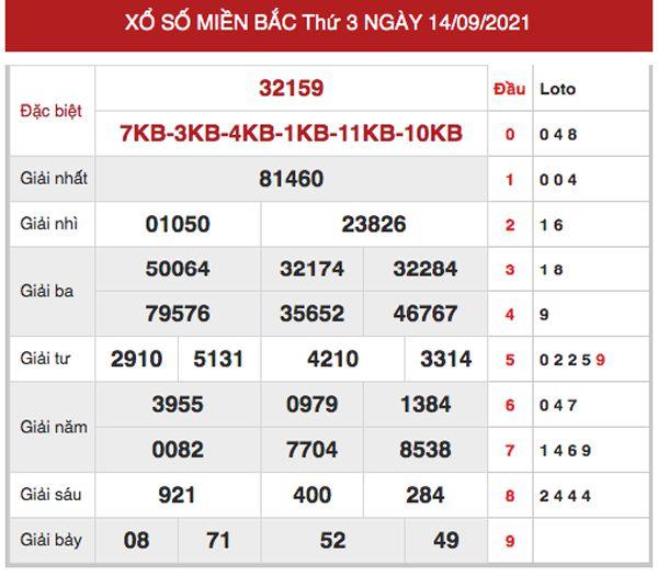 Phân tích XSMB 15/9/2021 chốt cặp số đẹp cùng cao thủ
