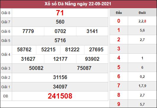 Phân tích KQXSDNG ngày 25/9/2021 dựa trên kết quả kì trước