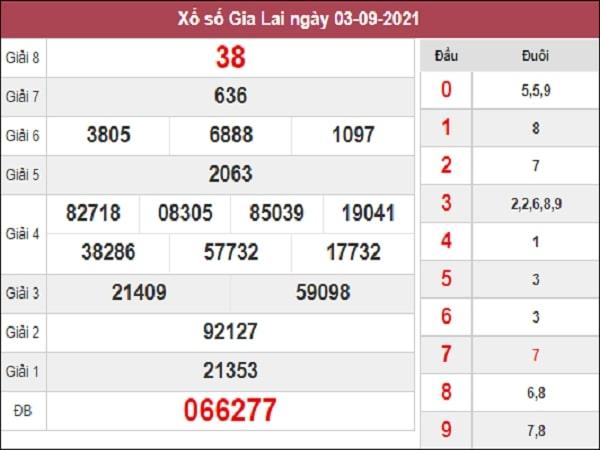 Phân tích XSGL 10-09-2021