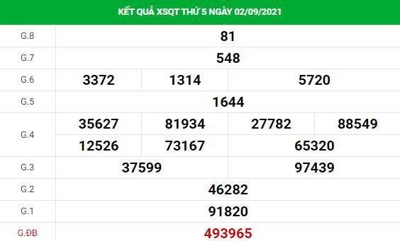 Phân tích xổ số Quảng Trị 9/9/2021 hôm nay thứ 5 chuẩn xác
