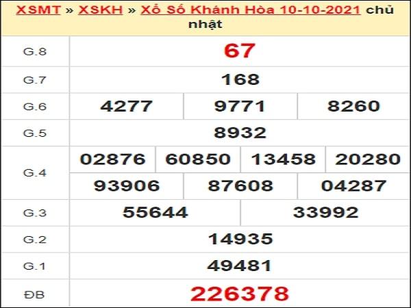 Phân tích XSKH 13/10/2021