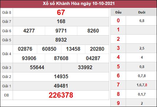 Phân tích KQXSKH ngày 13/10/2021 chốt lô số đẹp thứ 5